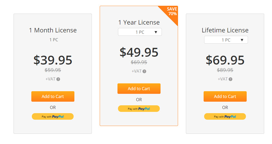 anyrecover license selection